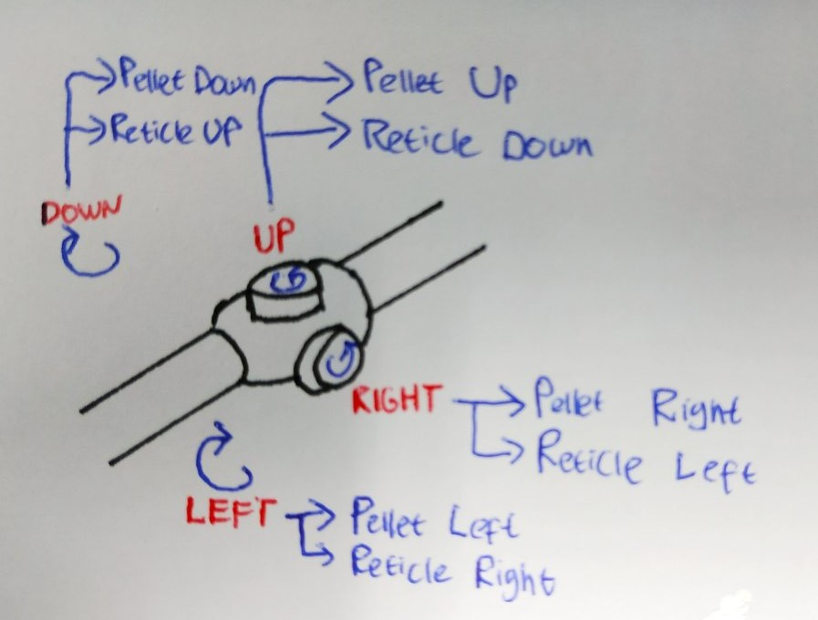 Jual telescope beeman optics wa reticle mildot free pisau
